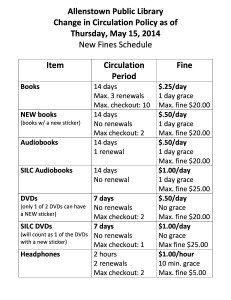 new fines schedule 5-15-14-page-0